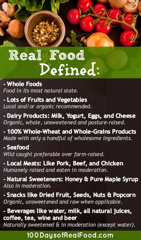 http://www.100daysofrealfood.com/wp-content/uploads/2010/05/veg-board-with-real-food-rules1.jpg