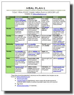 Most Popular Blog Posts & Recipes of 2011