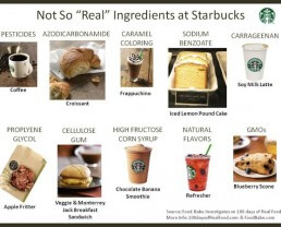 Food Babe Investigates: Sabotaged at Starbucks