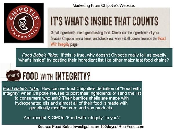 Chipotle Marketing1 - Food Babe Investigates: Chipotle vs. Moe's