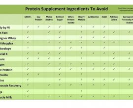 Food Babe Protein Shake Recipe
