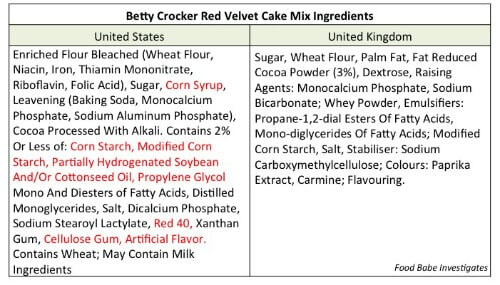 Betty Crocker Red Velvet Cake Mix Ingredients