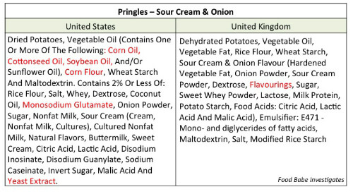 Pringles sour cream and onion chip ingredients