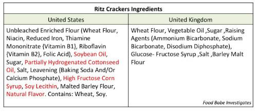 Ritz Crackers ingredients