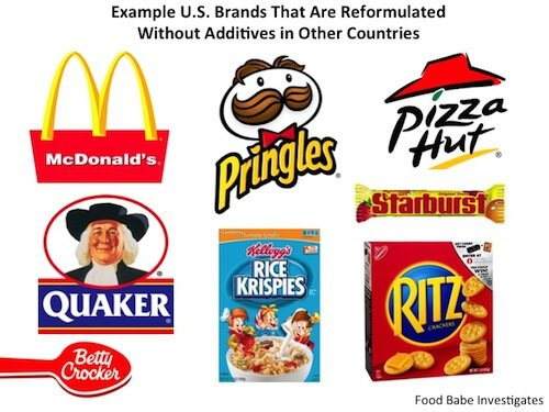 US brands that are reformulated without additives in other countries