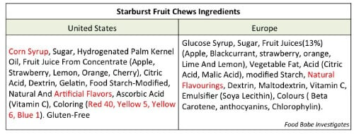 Starburst Fruit Chews ingredients