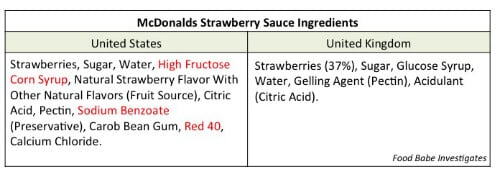 McDonald's strawberry sauce ingredients