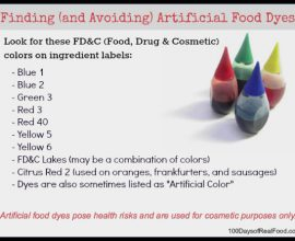 Food Dye Infographic - 100 Days of Real Food