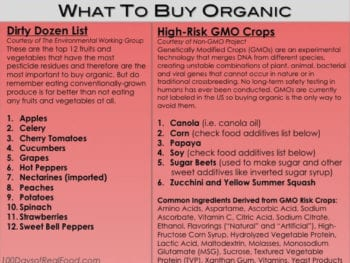 What to buy organic1 350x263 - What To Buy Organic