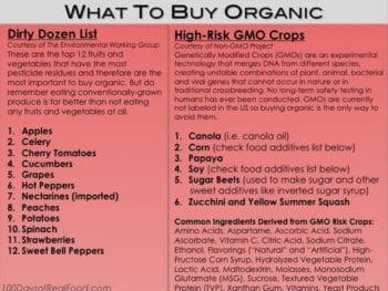 What To Buy Organic