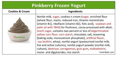 Red text indicates potentially harmful ingredients and/or ingredients likely to contain GMOs.