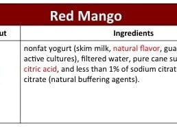 Red Mango frozen yogurt ingredients