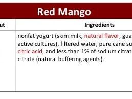 Red Mango frozen yogurt ingredients