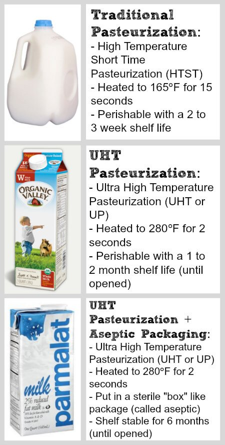 milk options