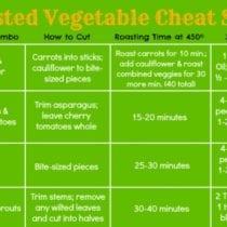 4 Ways to Roast Vegetables