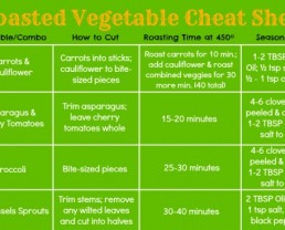 Recipe: How to Roast Vegetables (4 Ways)