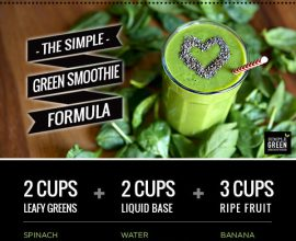 Great tips for making a green smoothie