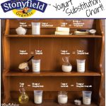 Yogurt substitution chart from Stonyfield and 100 Days of #RealFood