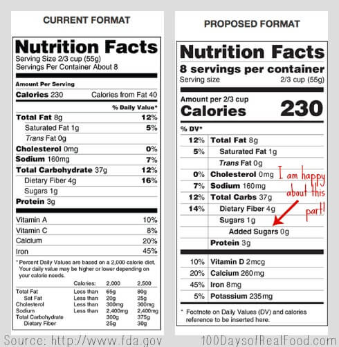 Nutrition Facts Labels proposed changes from 100 Days of #RealFood