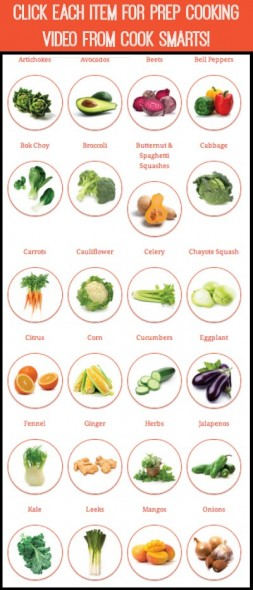 Cook Smarts Prep Cooking Guide from 100 Days of #RealFood