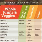 produce_storage_featured_image