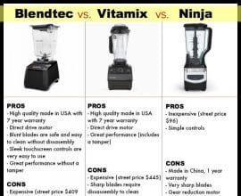 High Powered Blender Comparison on 100 Days of #RealFood