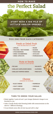 How To Make The Perfect Salad on 100 Days of #RealFood