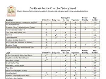 Cookbook Recipe Chart by Dietary Need