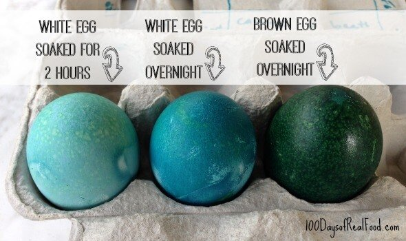 How to dye eggs naturally blue on 100 Days of #RealFood