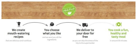 HelloFresh giveaway on 100 Days of #RealFood