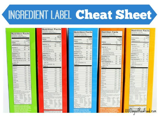 Ingredient label cheat sheet 100 days of real food for Food ingredients label template