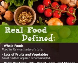 Top Posts of 2016 on 100 Days of Real Food