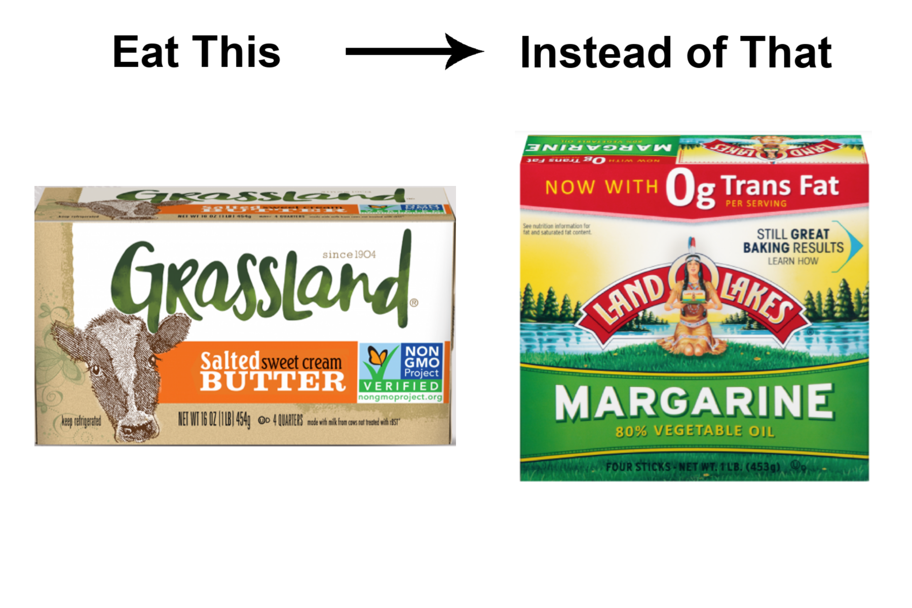 Butter instead of Margarine