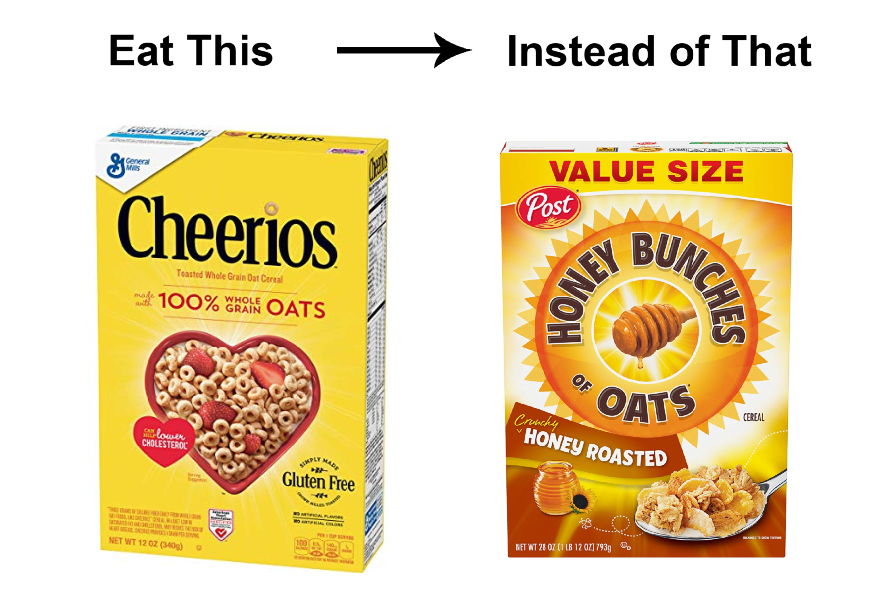 Cheerios instead of Honey Bunches of Oats