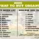 What to buy organic 2020 on 100 Days of Real Food