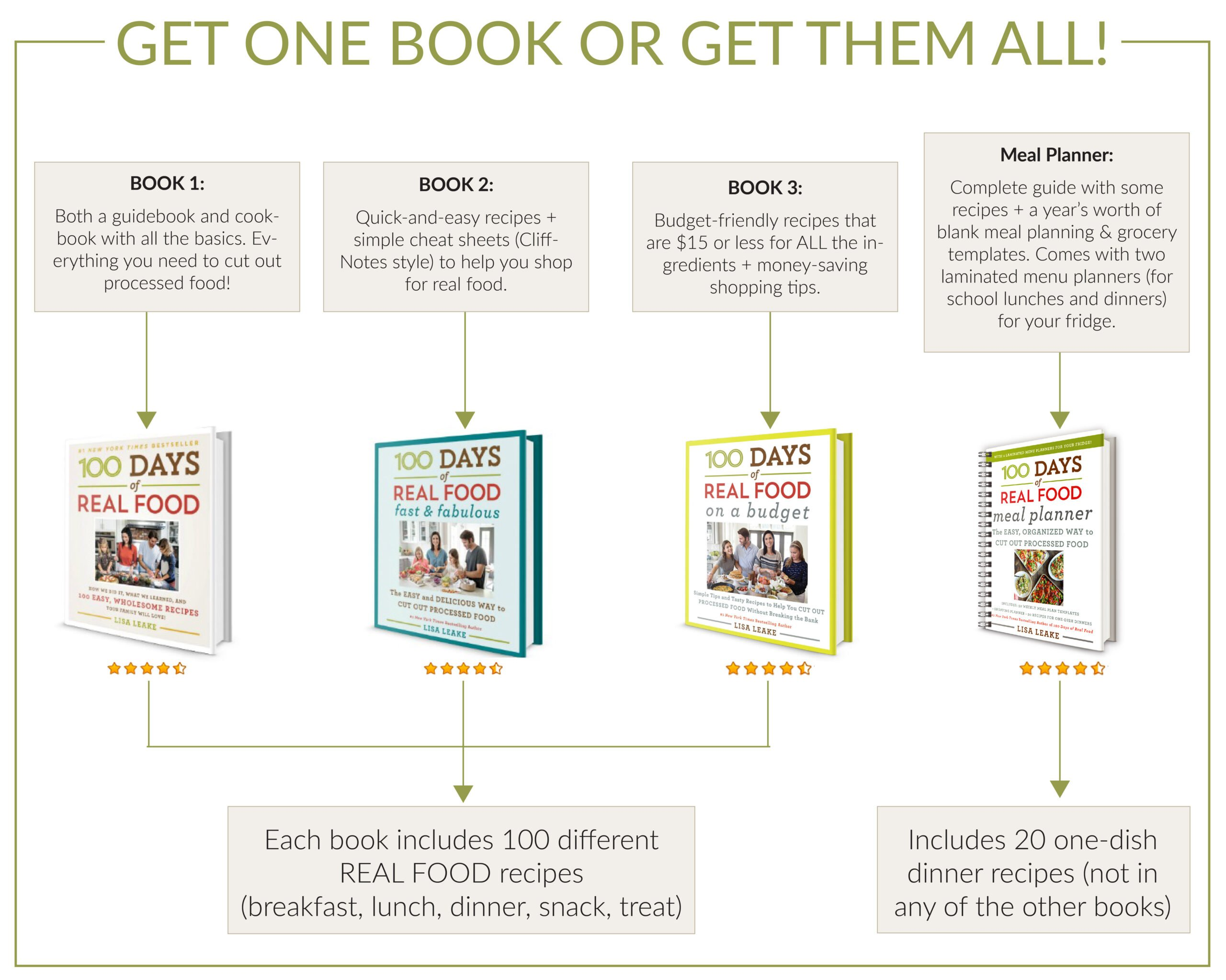 100 Days of Real Food book comparison chart